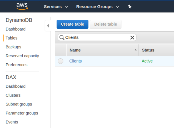 The newly created Clients table in the AWS Console