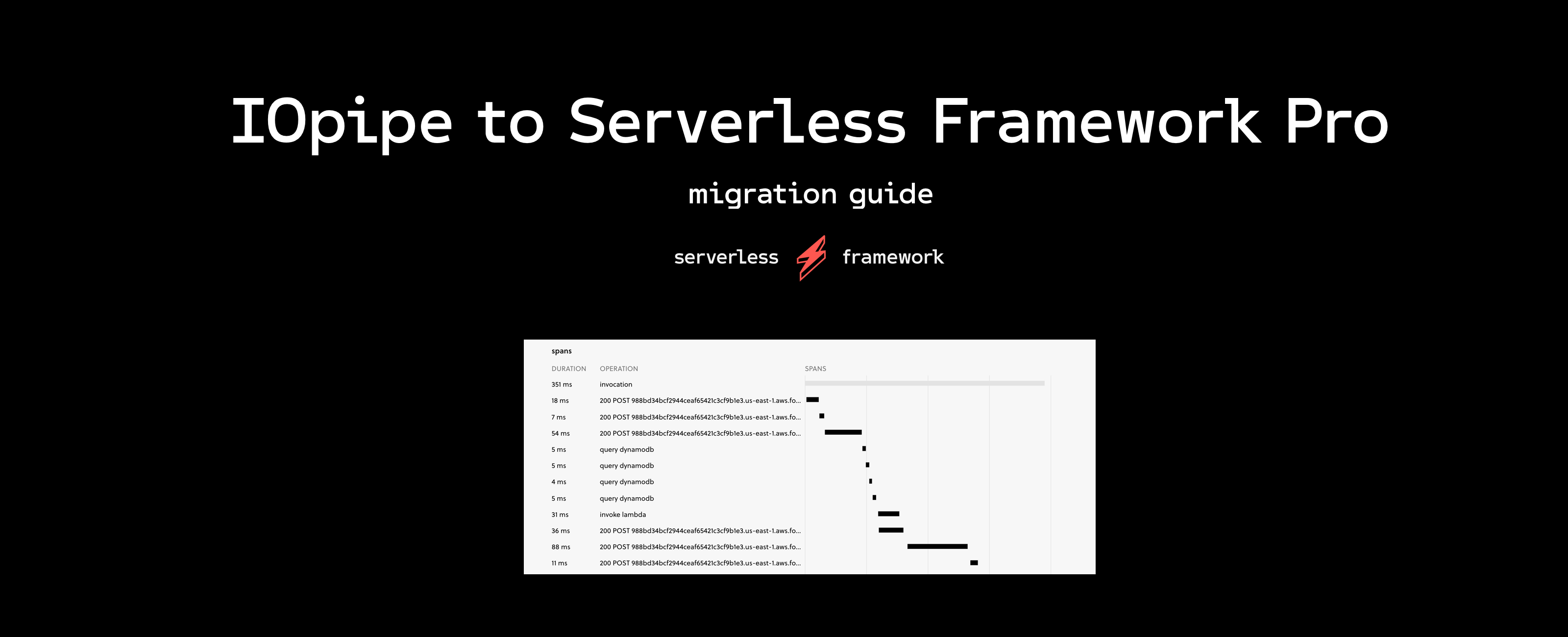 IOpipe to Serverless Pro Migration Guide